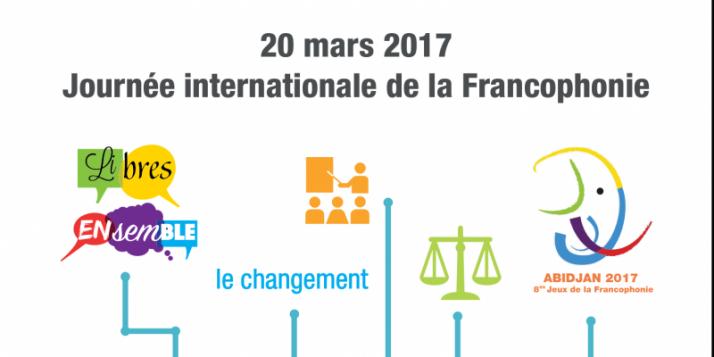 20 mars - Journée internationale de la Francophonie - cliquer pour agrandir